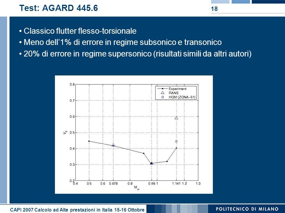 Test: AGARD 445.6 Classico flutter flesso-torsionale