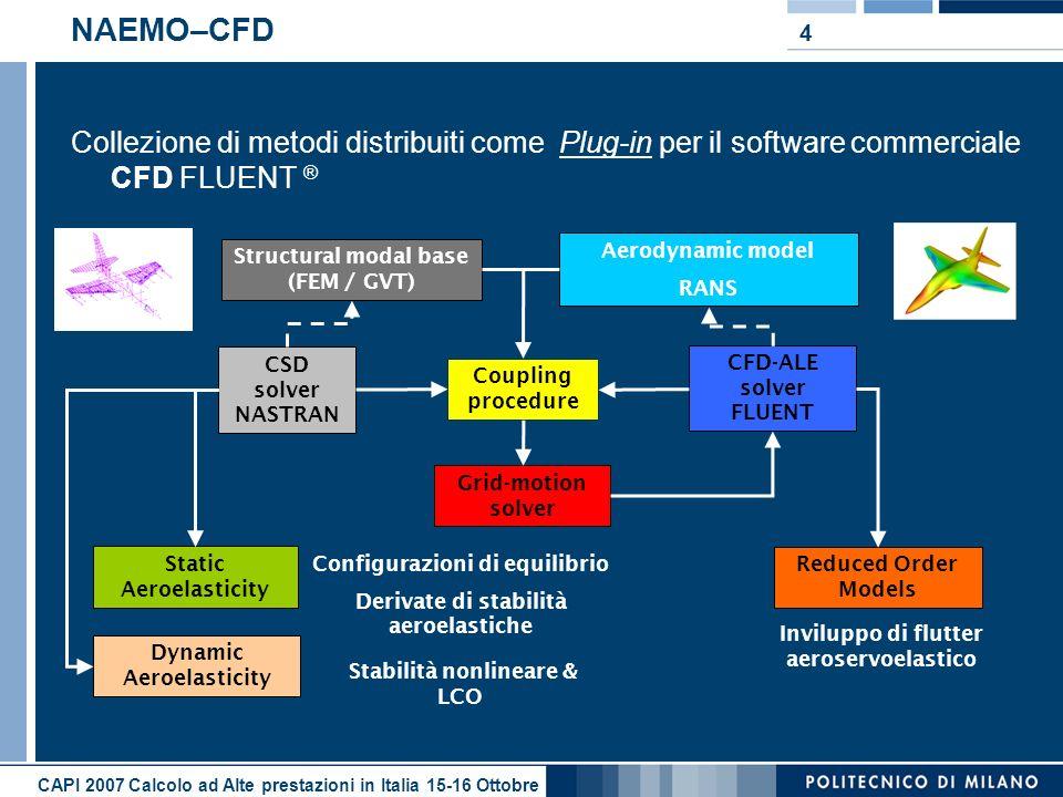 NAEMO–CFD Collezione di metodi distribuiti come Plug-in per il software commerciale CFD FLUENT ® Dynamic Aeroelasticity.