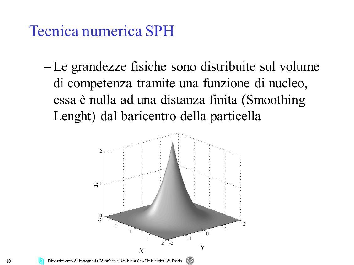 Tecnica numerica SPH