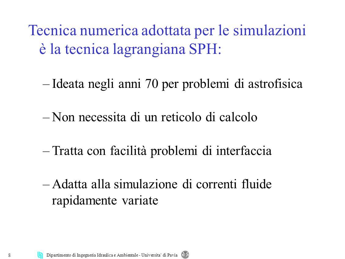 Tecnica numerica adottata per le simulazioni è la tecnica lagrangiana SPH: