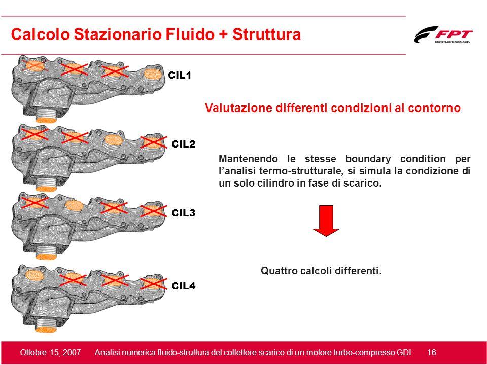 Calcolo Stazionario Fluido + Struttura