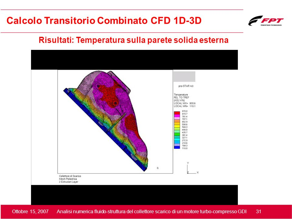 Calcolo Transitorio Combinato CFD 1D-3D