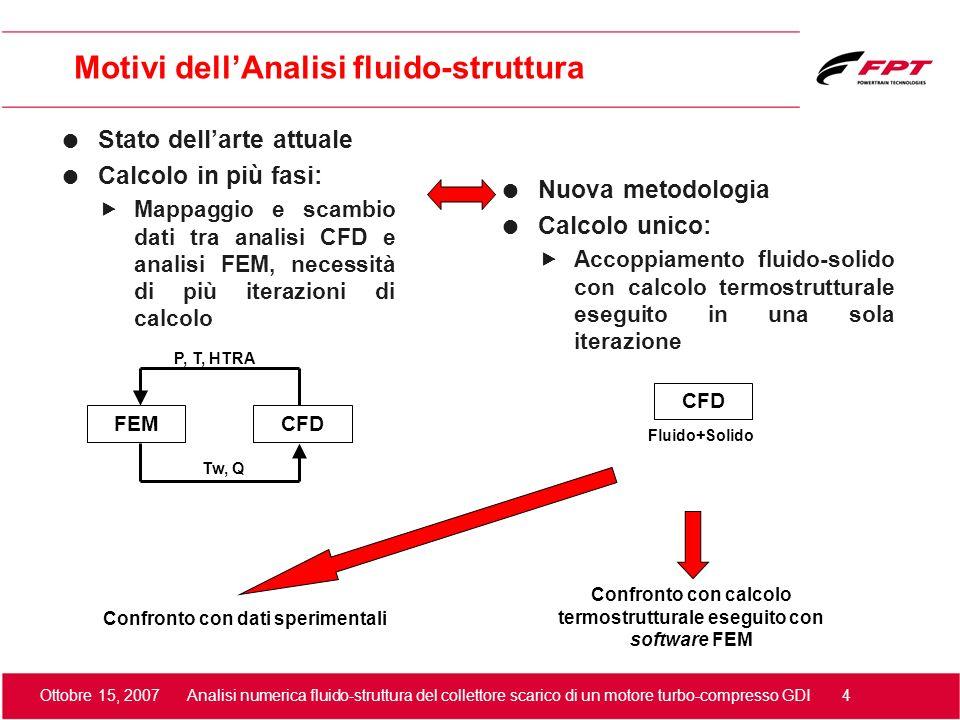 Motivi dell'Analisi fluido-struttura
