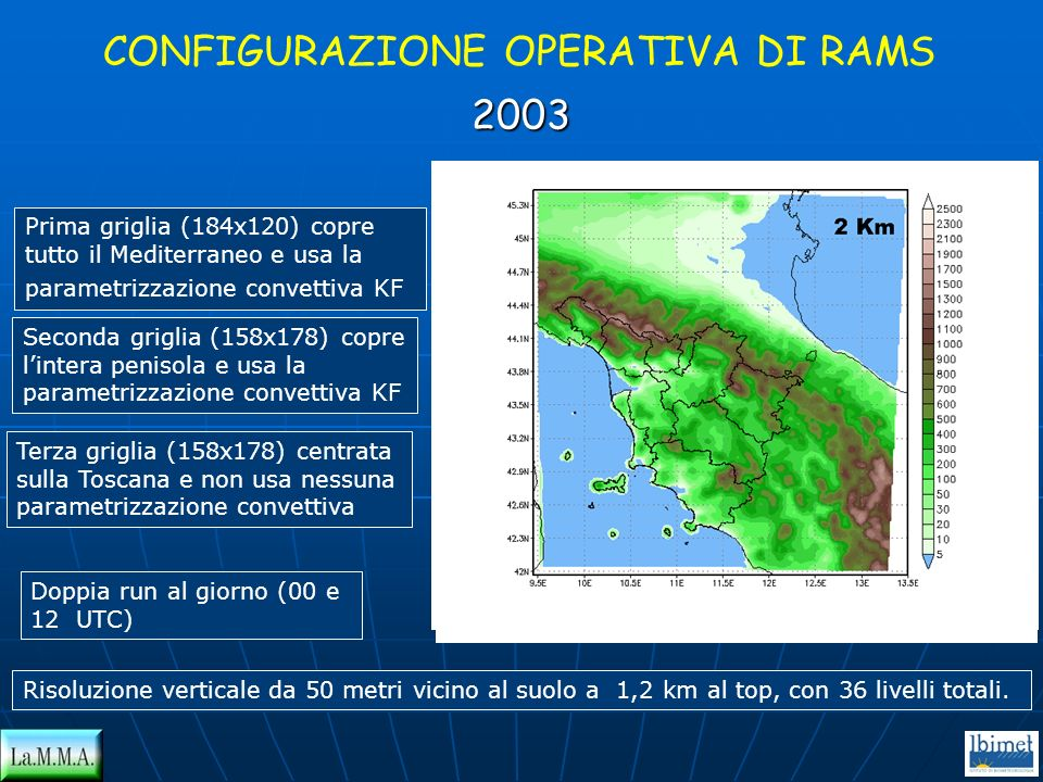 CONFIGURAZIONE OPERATIVA DI RAMS
