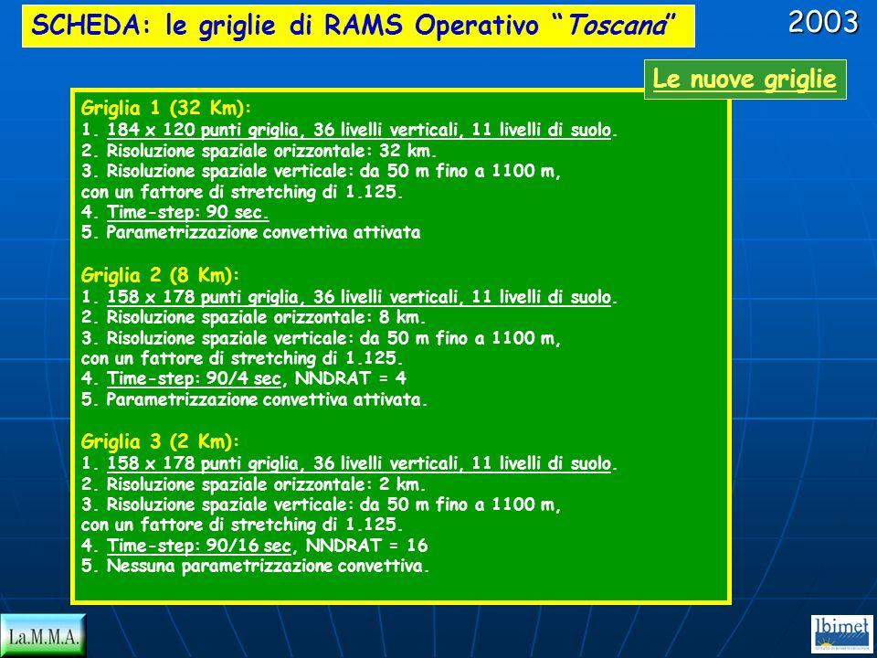2003 SCHEDA: le griglie di RAMS Operativo Toscana Le nuove griglie