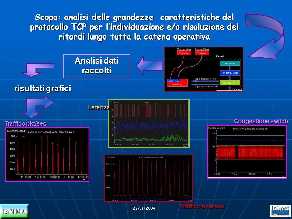 Scopo: analisi delle grandezze caratteristiche del protocollo TCP per l'individuazione e/o risoluzione dei ritardi lungo tutta la catena operativa