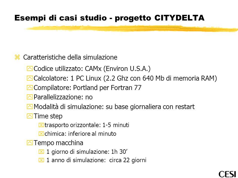 Esempi di casi studio - progetto CITYDELTA
