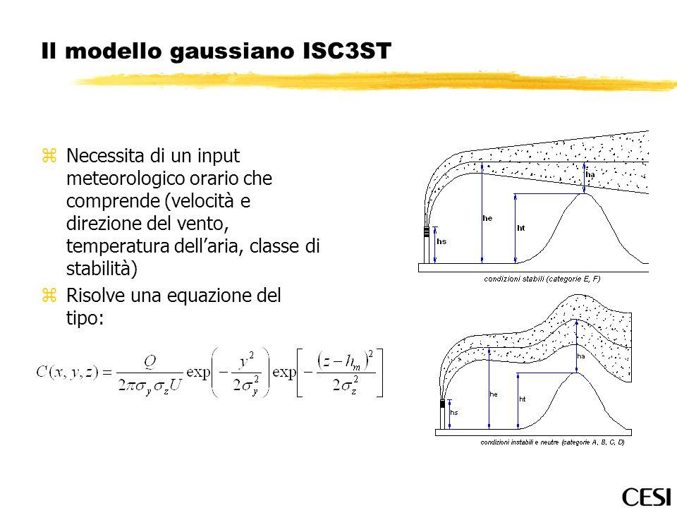 Il modello gaussiano ISC3ST