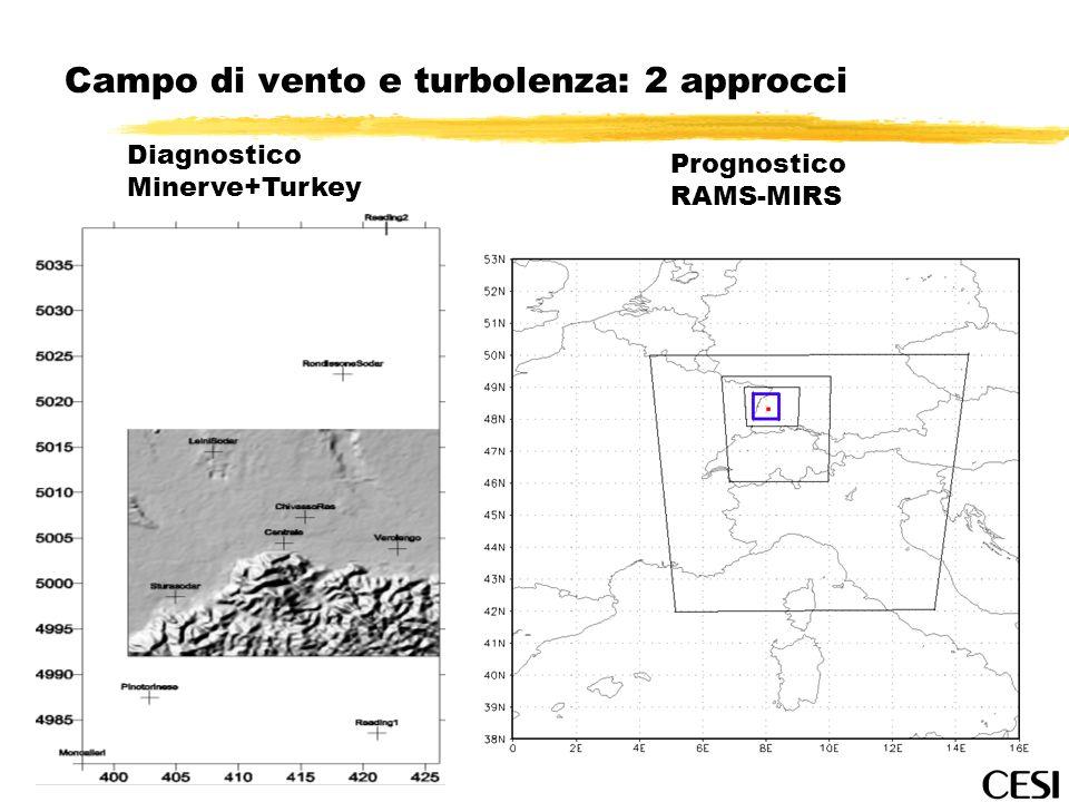 Campo di vento e turbolenza: 2 approcci