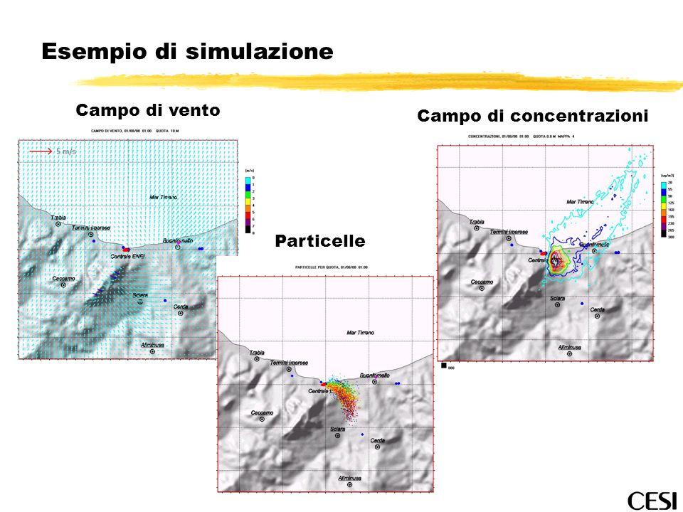 Esempio di simulazione