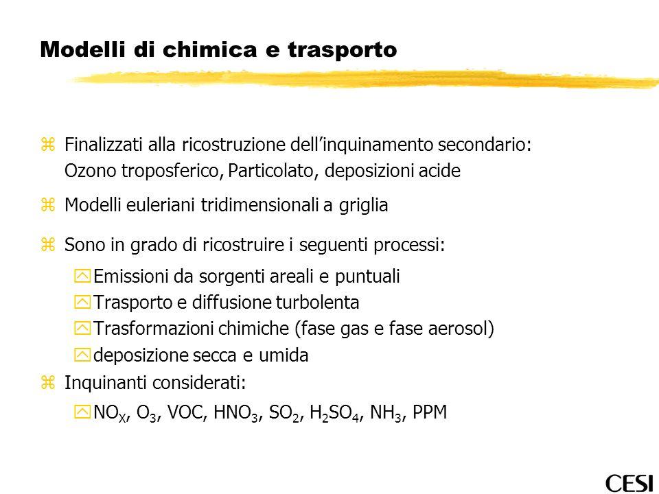 Modelli di chimica e trasporto