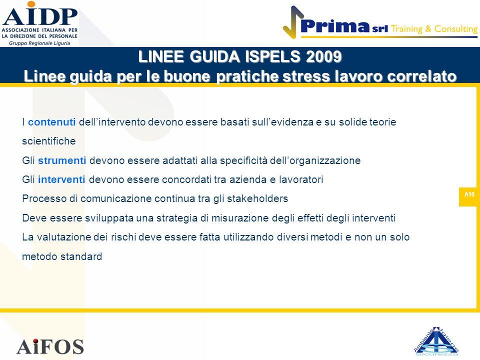 Linee guida per le buone pratiche stress lavoro correlato