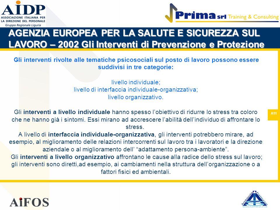 AGENZIA EUROPEA PER LA SALUTE E SICUREZZA SUL LAVORO – 2002 Gli Interventi di Prevenzione e Protezione