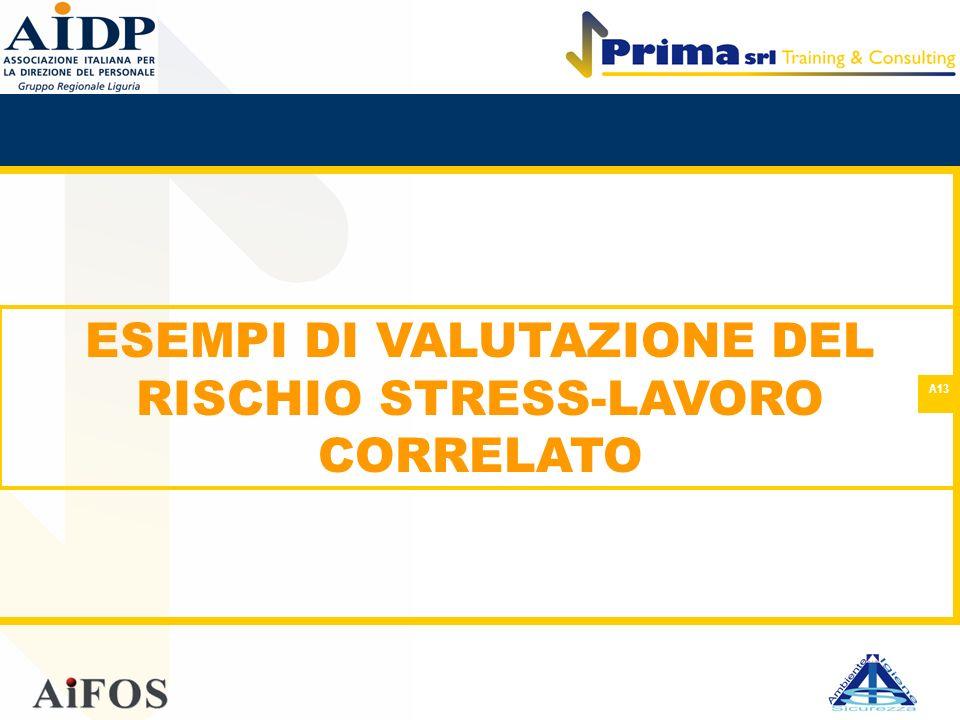 ESEMPI DI VALUTAZIONE DEL RISCHIO STRESS-LAVORO CORRELATO