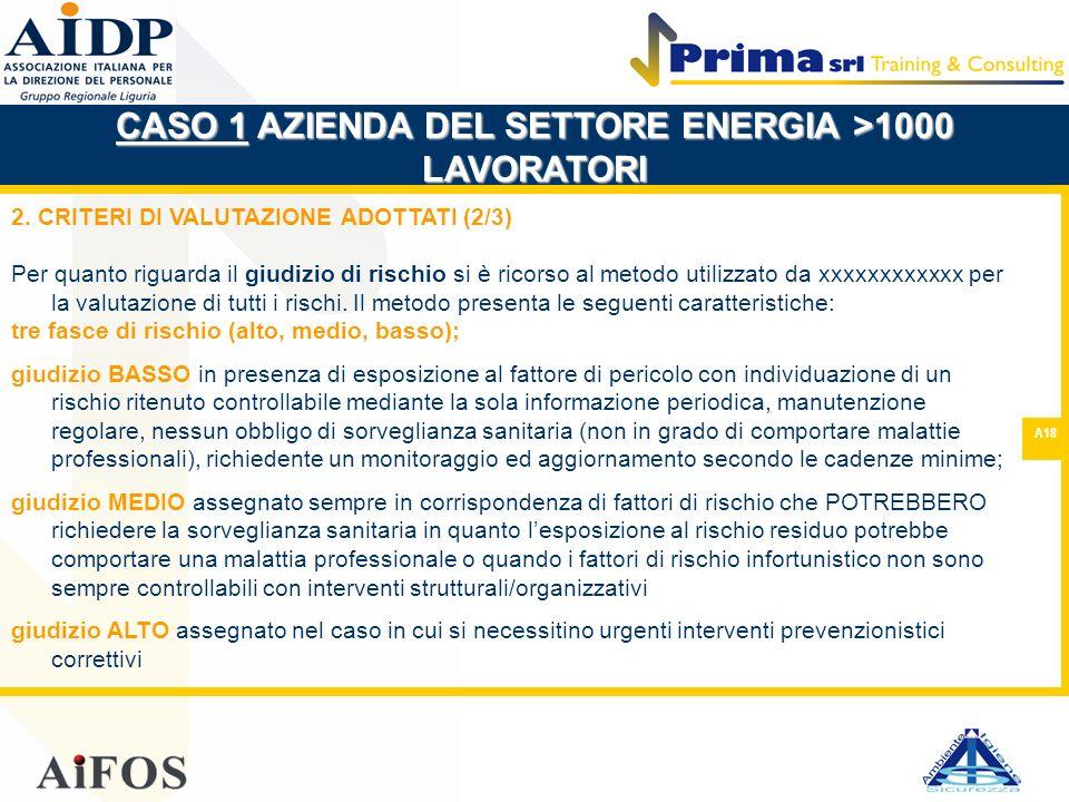 CASO 1 AZIENDA DEL SETTORE ENERGIA >1000 LAVORATORI