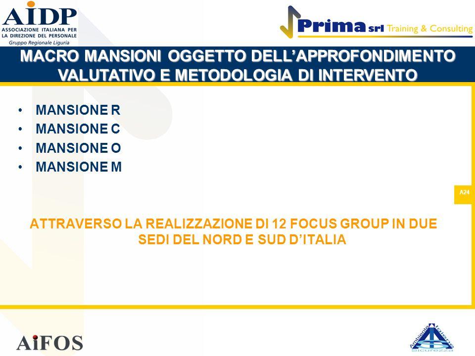MACRO MANSIONI OGGETTO DELL'APPROFONDIMENTO VALUTATIVO E METODOLOGIA DI INTERVENTO