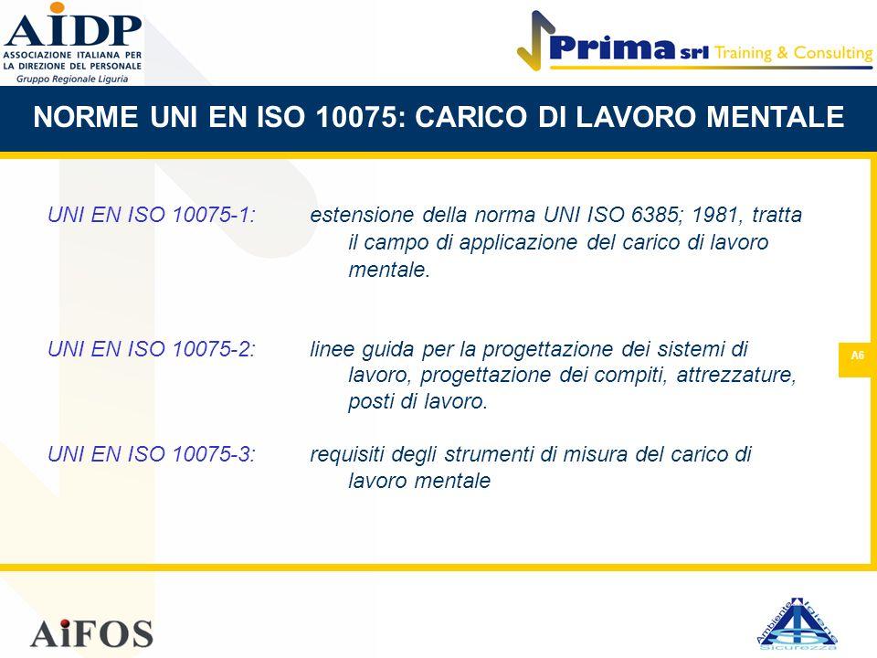 NORME UNI EN ISO 10075: CARICO DI LAVORO MENTALE