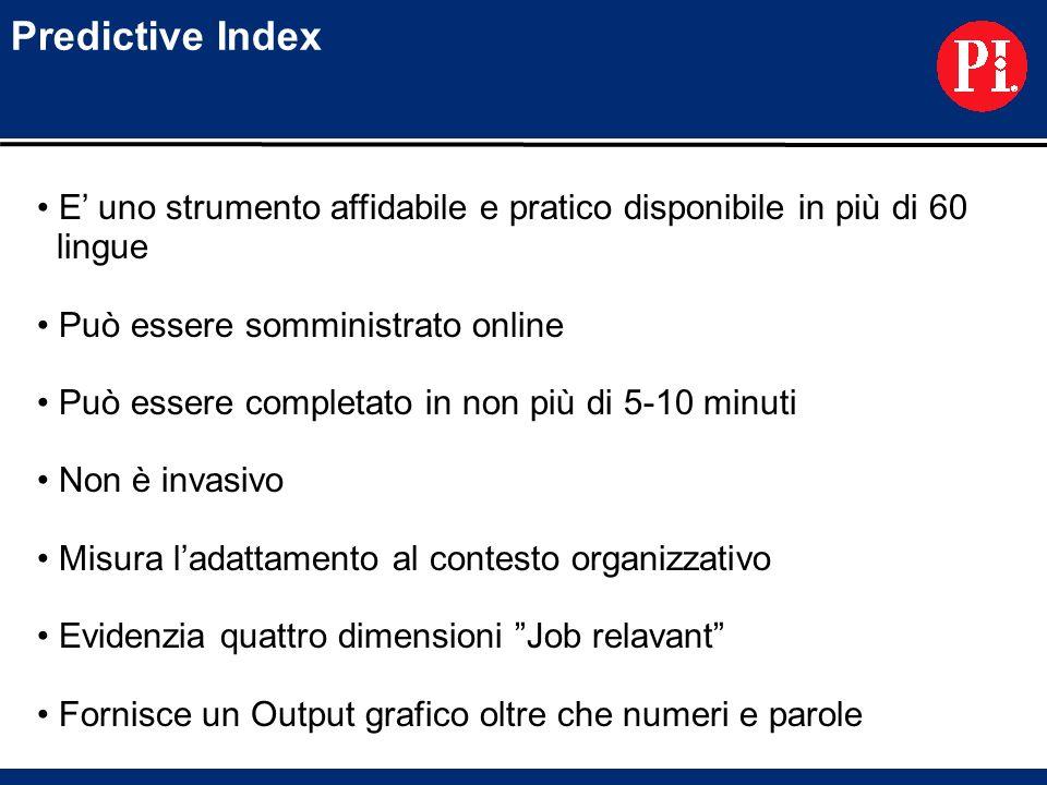 Predictive Index E' uno strumento affidabile e pratico disponibile in più di 60. lingue. Può essere somministrato online.
