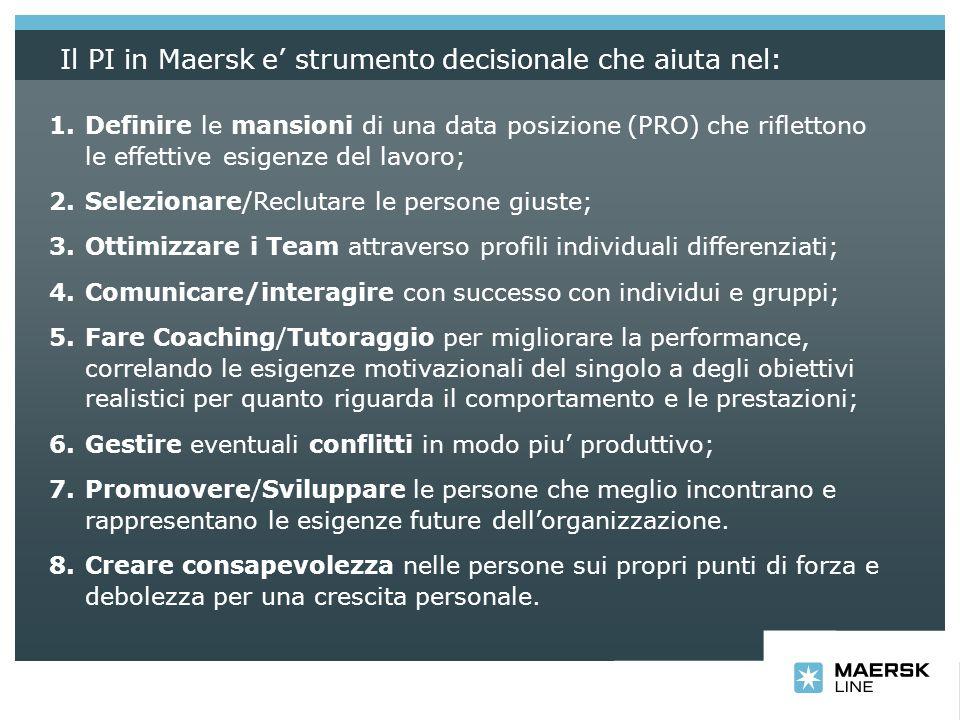Il PI in Maersk e' strumento decisionale che aiuta nel: