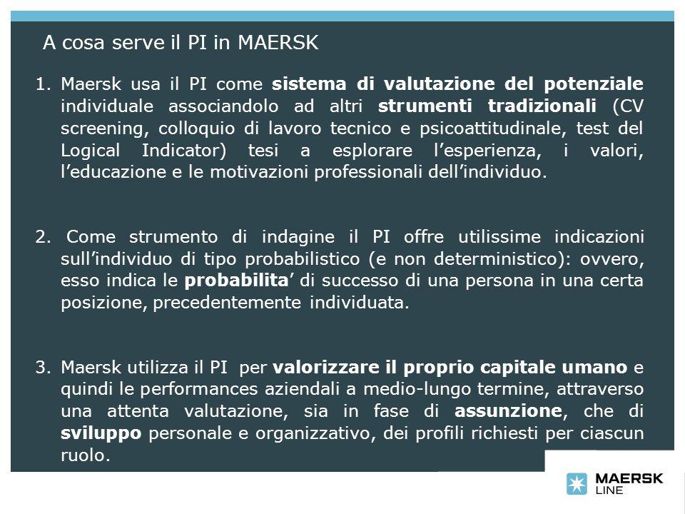 A cosa serve il PI in MAERSK