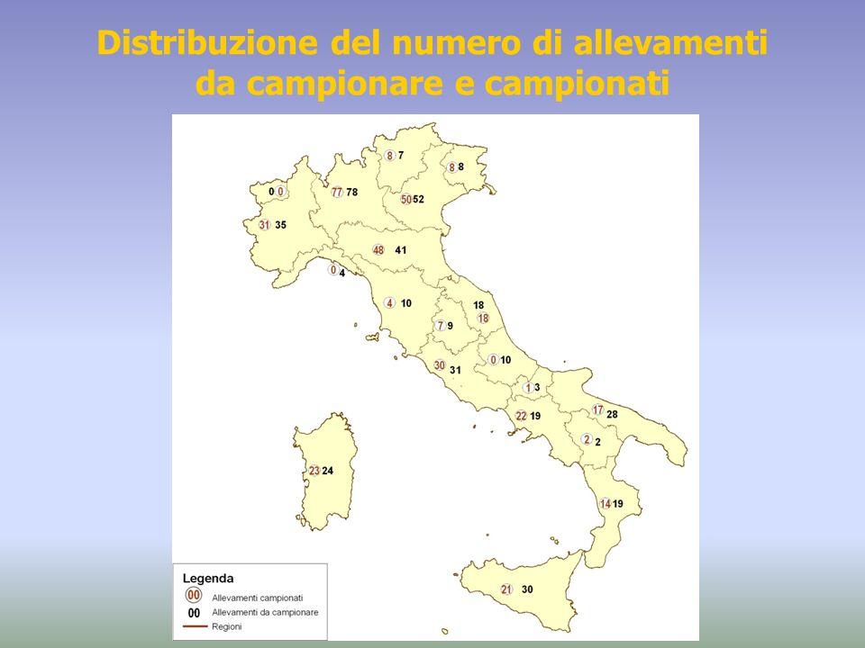 Distribuzione del numero di allevamenti da campionare e campionati