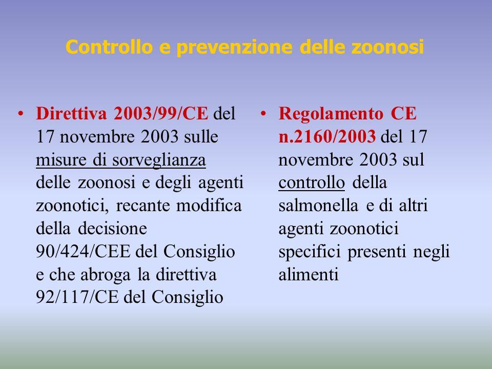Controllo e prevenzione delle zoonosi