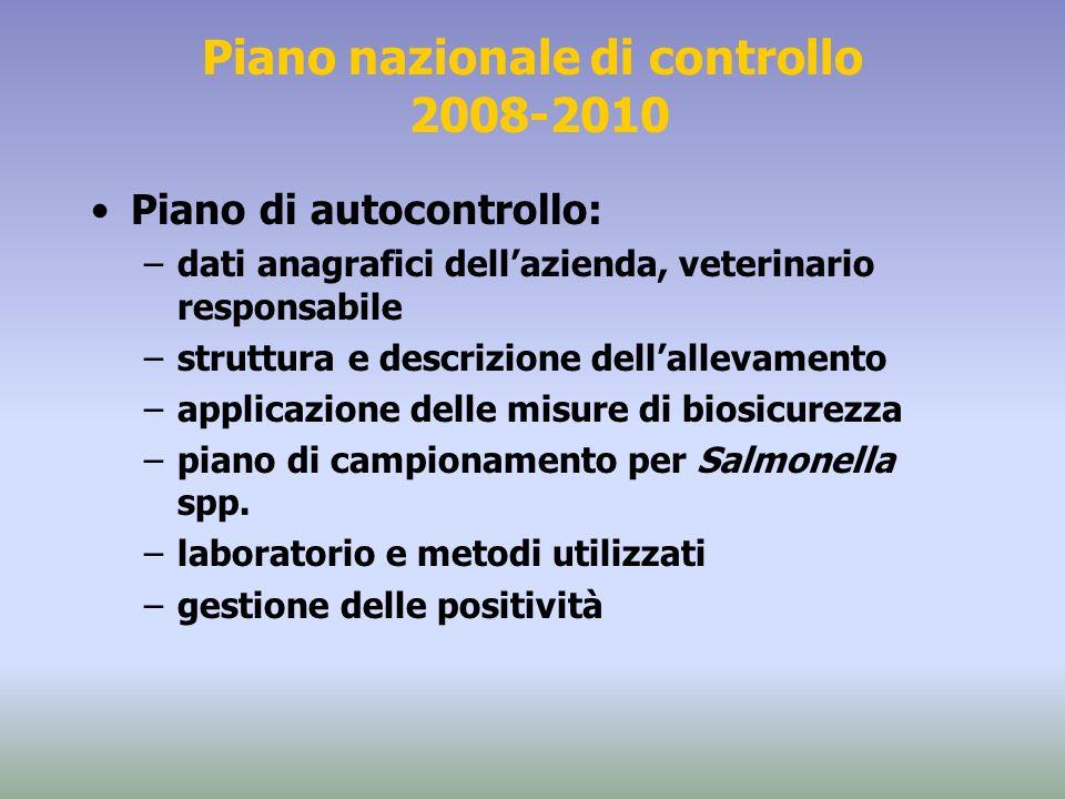 Piano nazionale di controllo 2008-2010