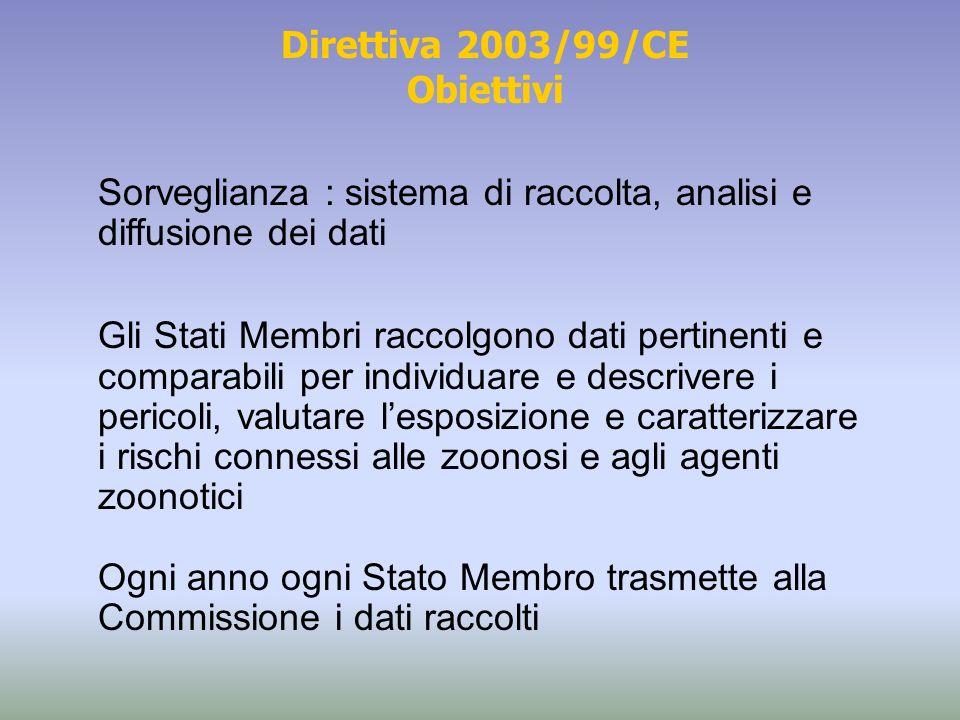 Direttiva 2003/99/CE Obiettivi