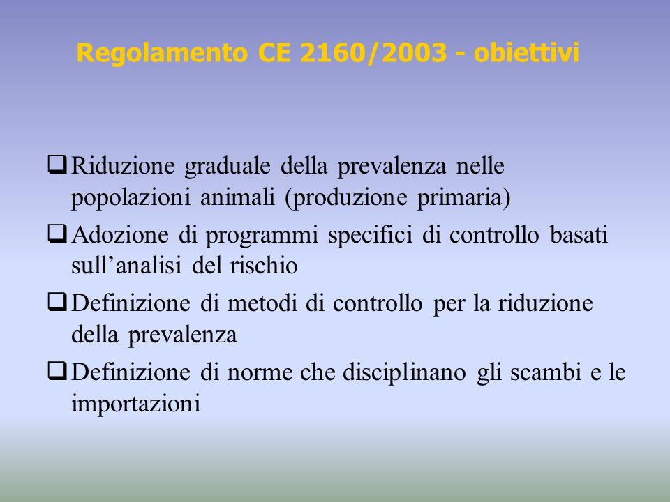 Regolamento CE 2160/2003 - obiettivi
