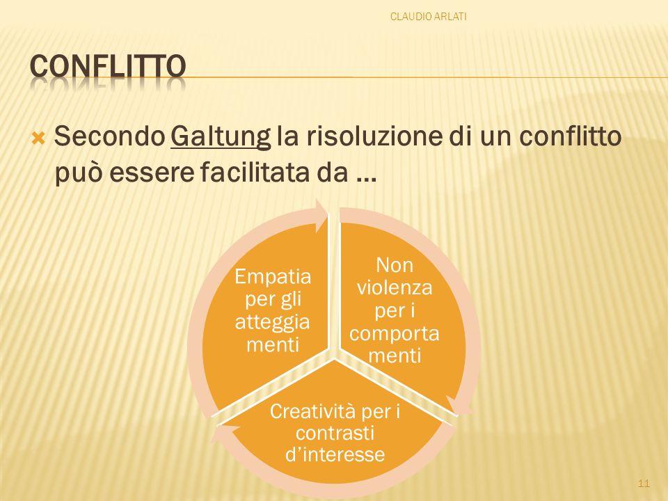 CLAUDIO ARLATIConflitto. Secondo Galtung la risoluzione di un conflitto può essere facilitata da … Non violenza per i comportamenti.