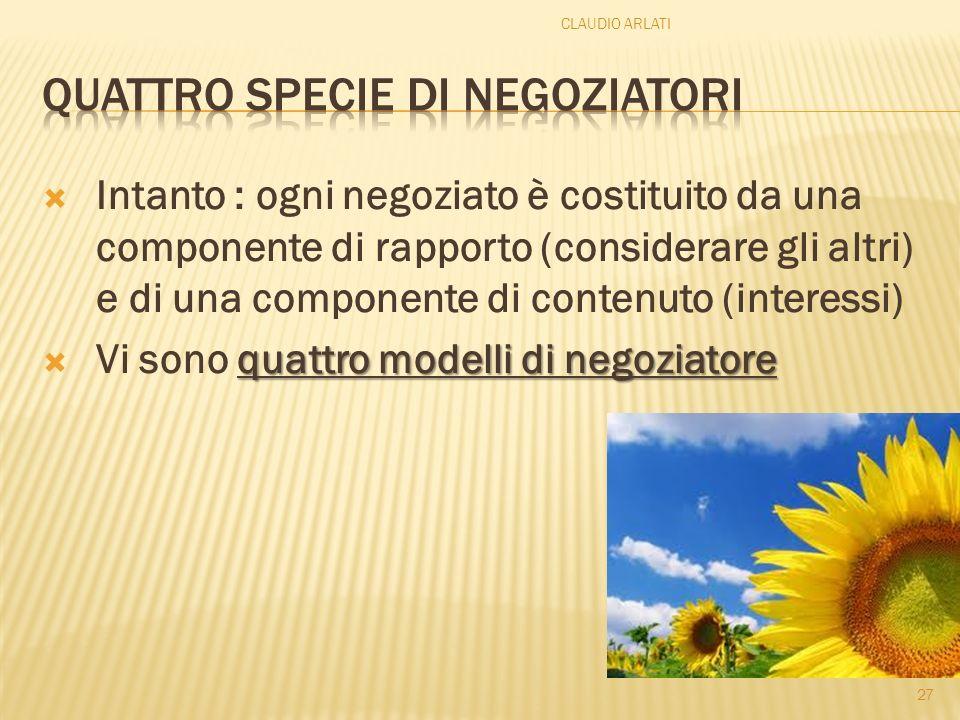 Quattro specie di negoziatori