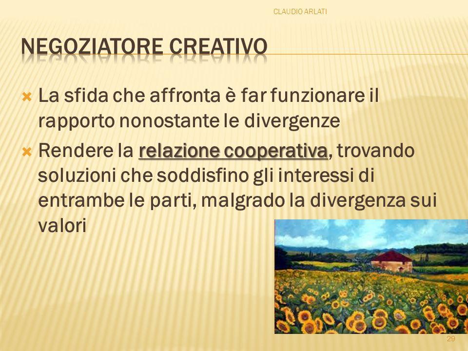 CLAUDIO ARLATINegoziatore creativo. La sfida che affronta è far funzionare il rapporto nonostante le divergenze.