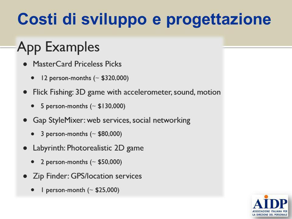 Costi di sviluppo e progettazione