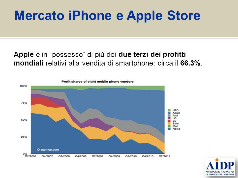 Mercato iPhone e Apple Store