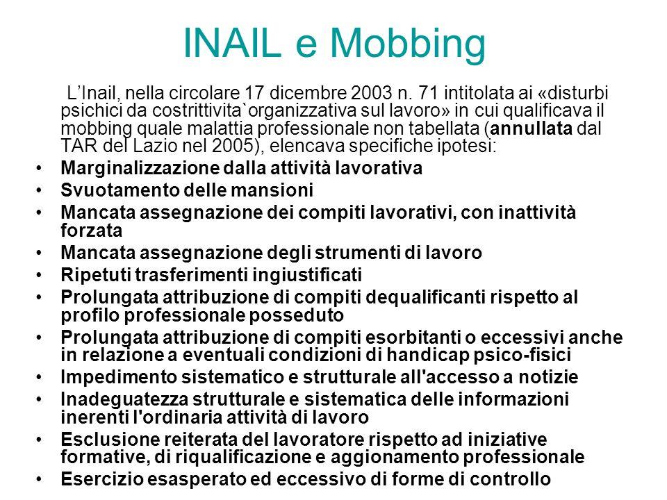 INAIL e Mobbing