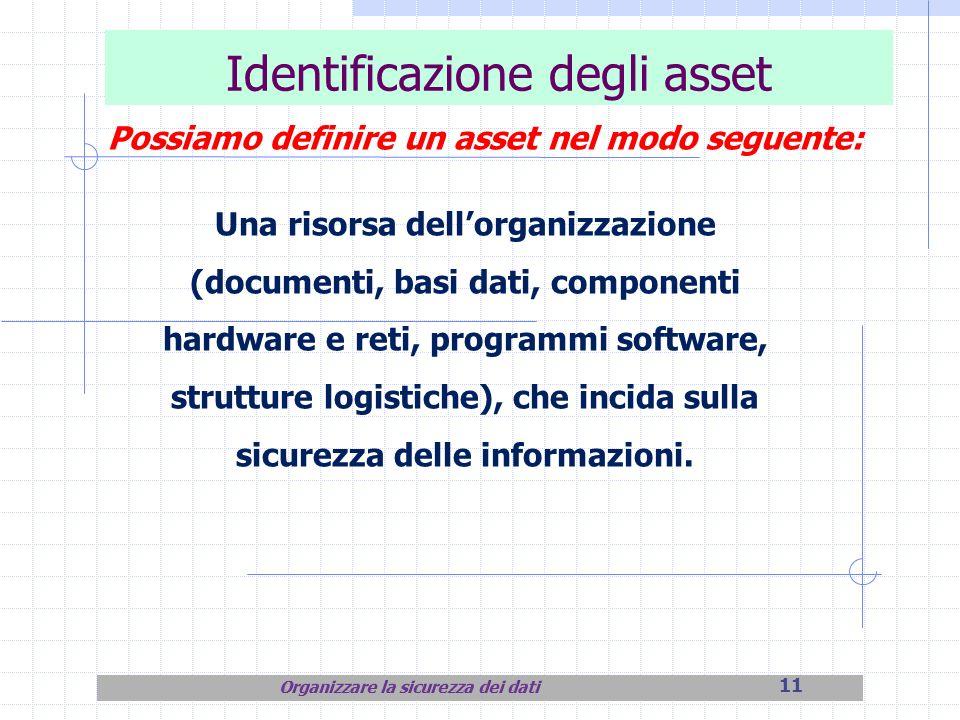 Identificazione degli asset