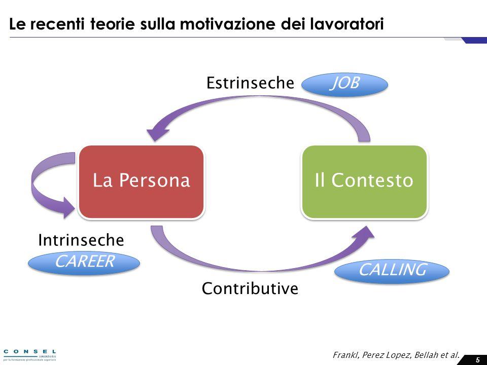 Le recenti teorie sulla motivazione dei lavoratori