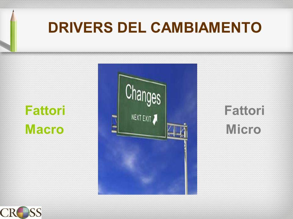 DRIVERS DEL CAMBIAMENTO
