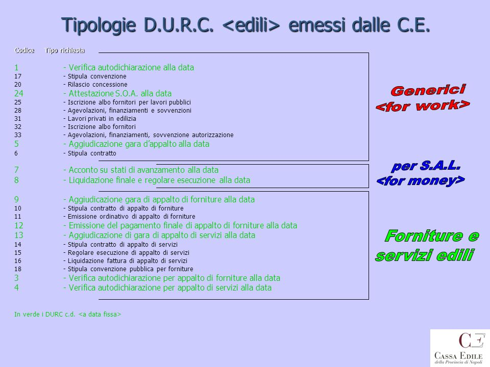 Tipologie D.U.R.C. <edili> emessi dalle C.E.