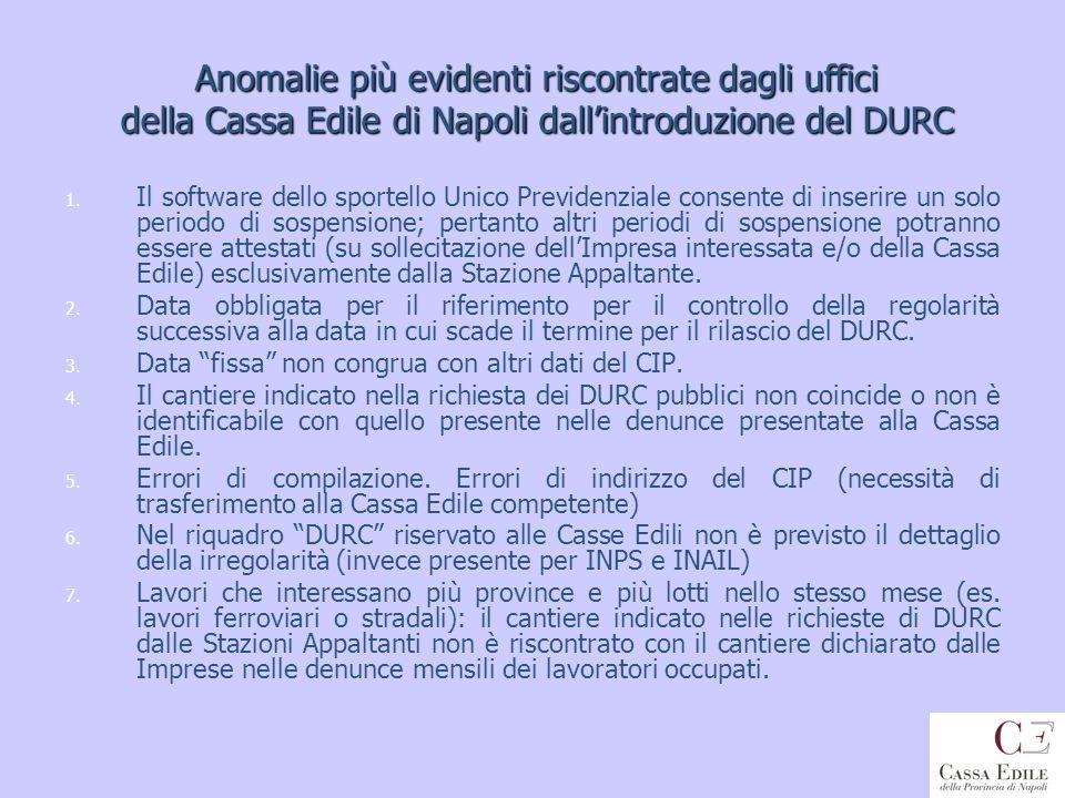 Anomalie più evidenti riscontrate dagli uffici della Cassa Edile di Napoli dall'introduzione del DURC