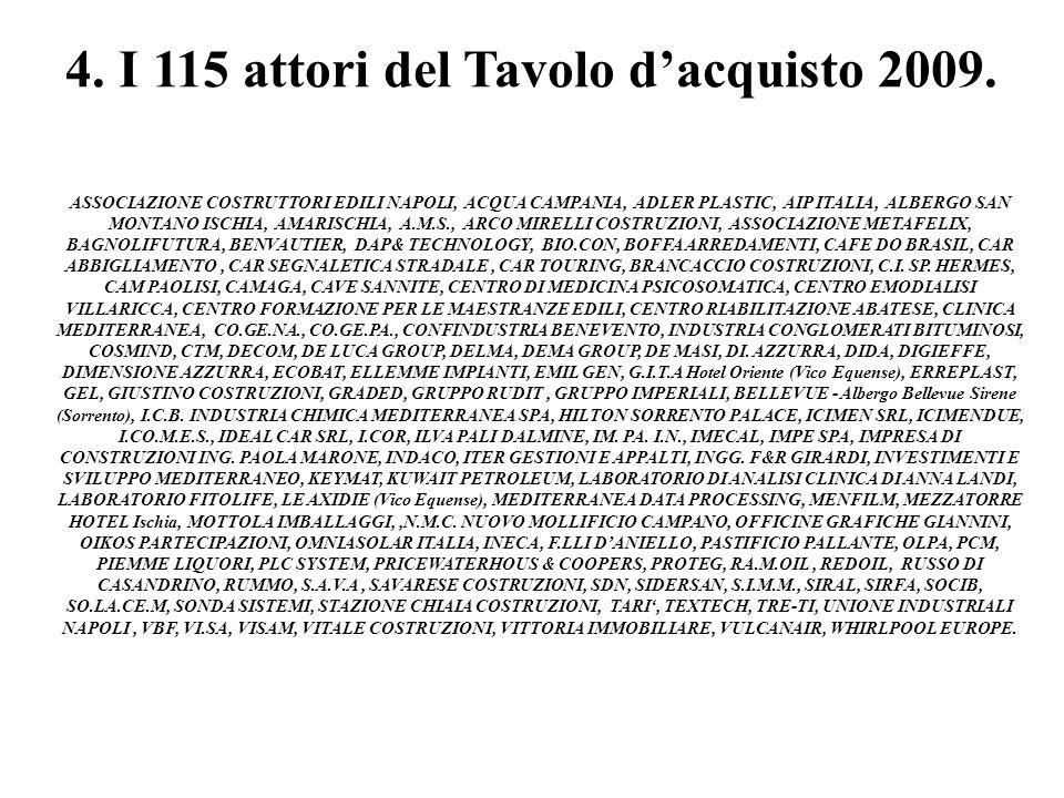 4. I 115 attori del Tavolo d'acquisto 2009.