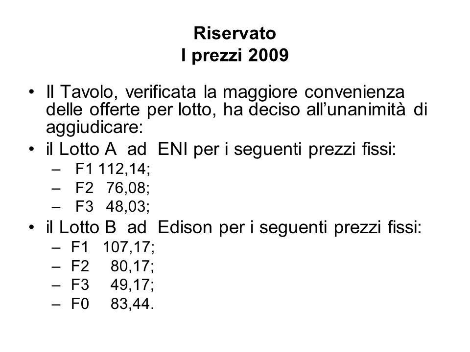 il Lotto A ad ENI per i seguenti prezzi fissi: