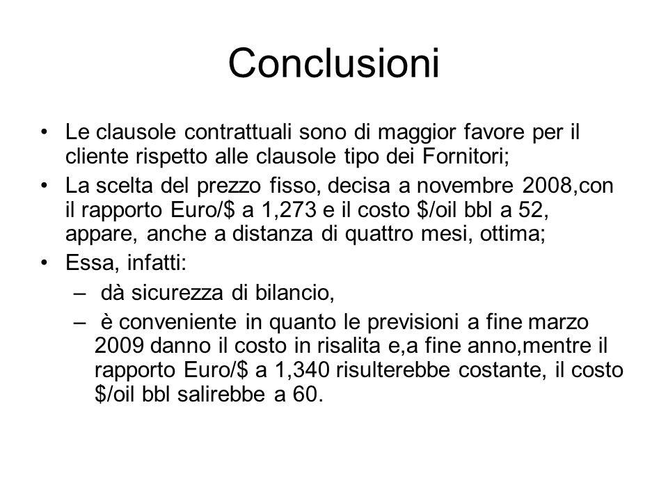 Conclusioni Le clausole contrattuali sono di maggior favore per il cliente rispetto alle clausole tipo dei Fornitori;