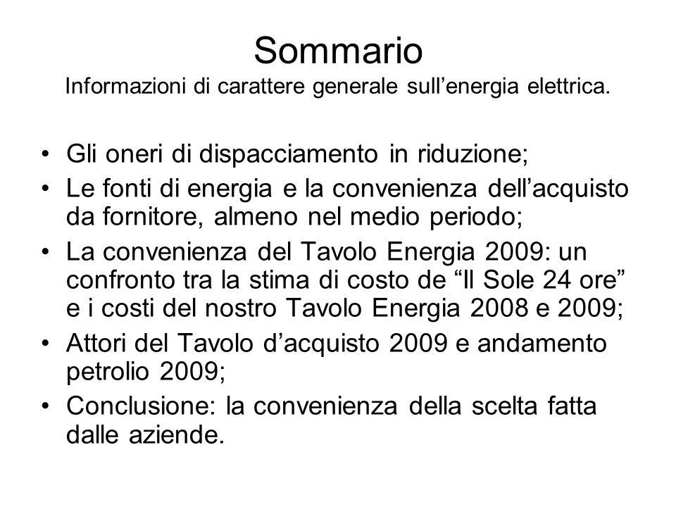 Sommario Informazioni di carattere generale sull'energia elettrica.