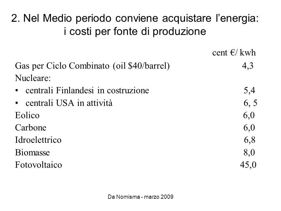 2. Nel Medio periodo conviene acquistare l'energia: i costi per fonte di produzione