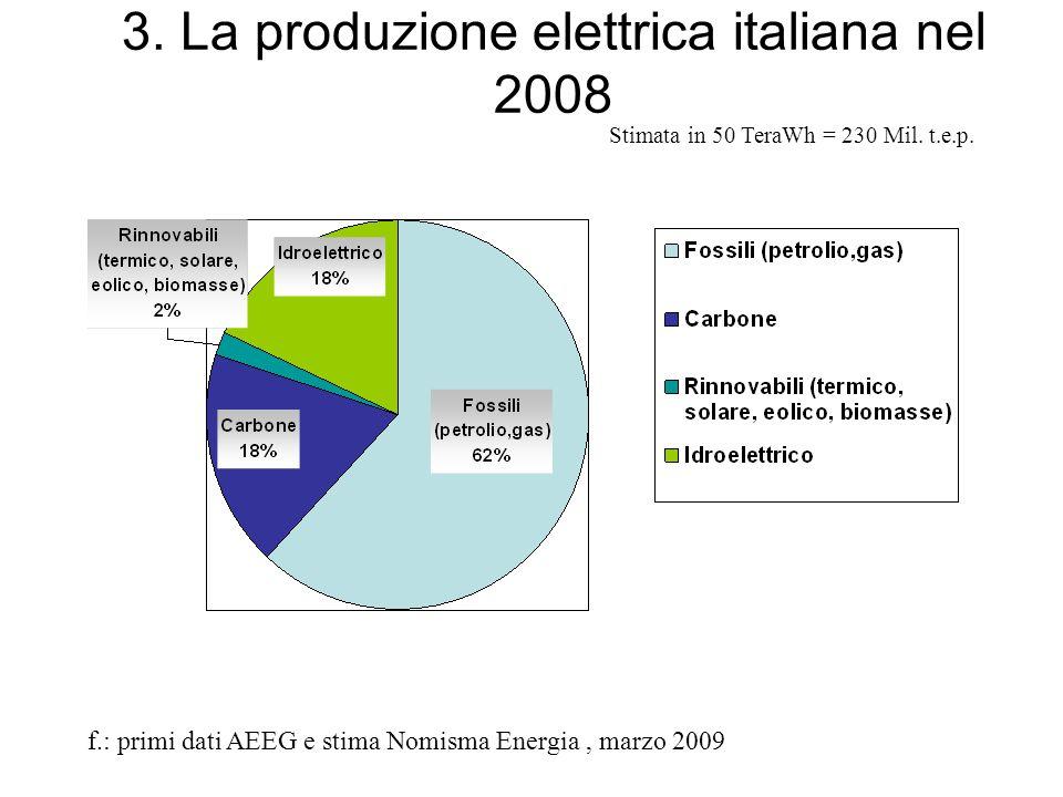 3. La produzione elettrica italiana nel 2008