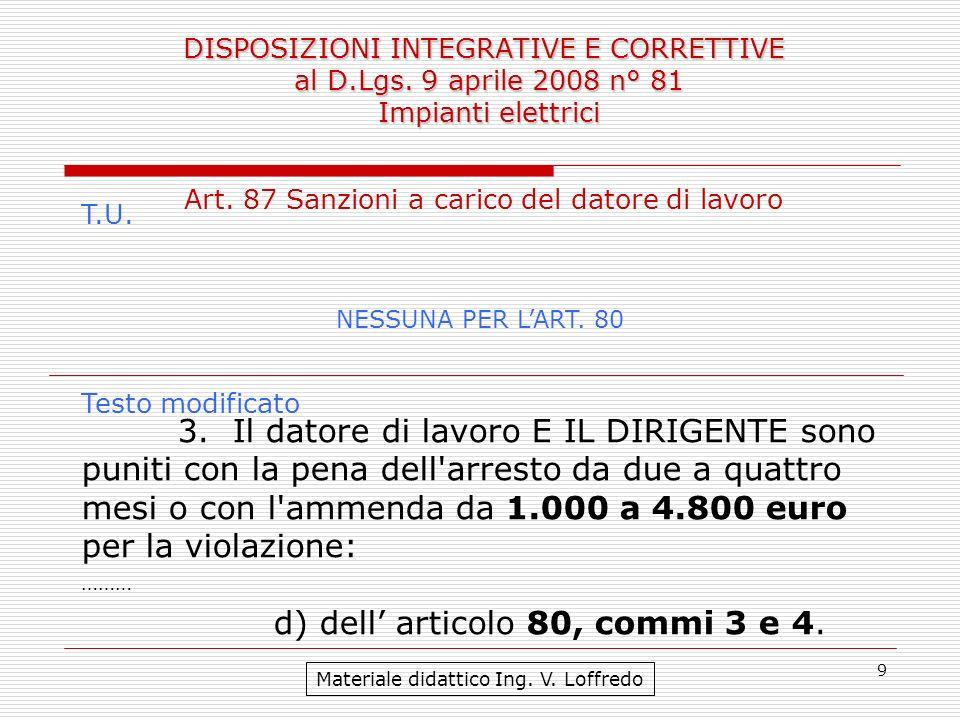 Art. 87 Sanzioni a carico del datore di lavoro