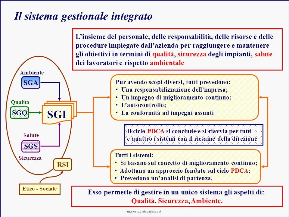 Il sistema gestionale integrato