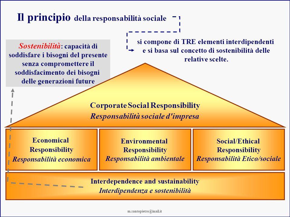 Il principio della responsabilità sociale