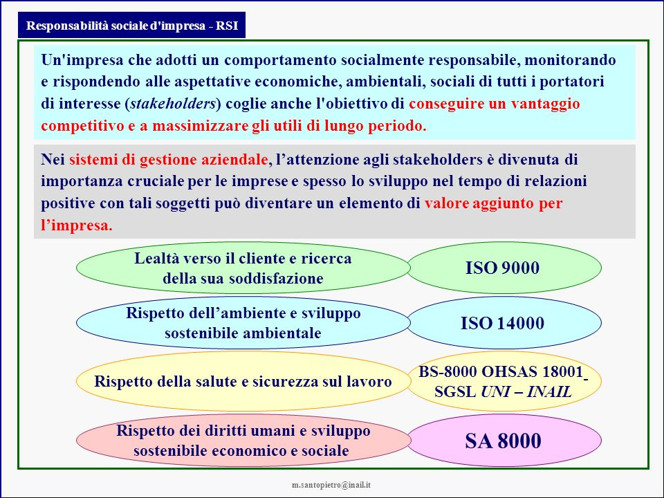 Responsabilità sociale d impresa - RSI